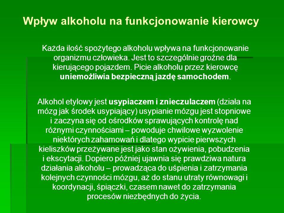 Wpływ alkoholu na funkcjonowanie kierowcy