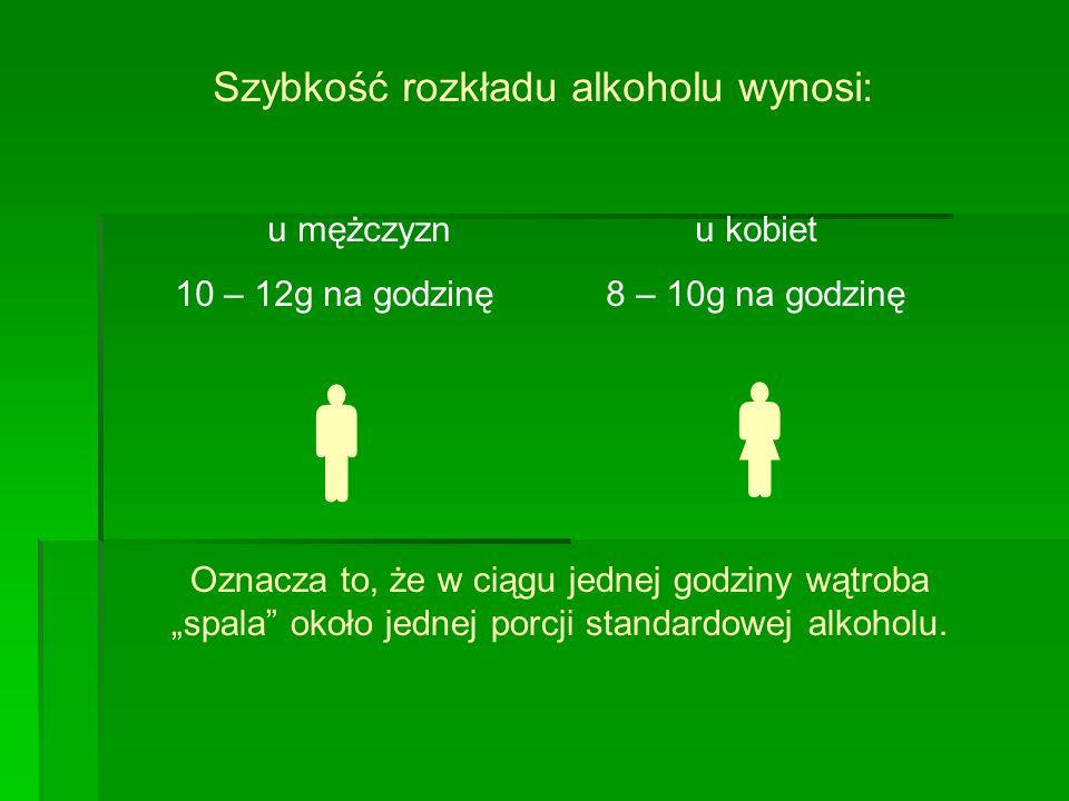 Szybkość rozkładu alkoholu wynosi: