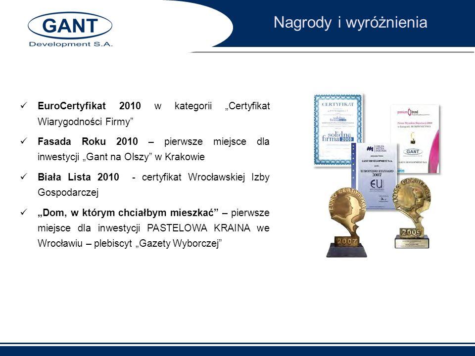 """Nagrody i wyróżnieniaEuroCertyfikat 2010 w kategorii """"Certyfikat Wiarygodności Firmy"""