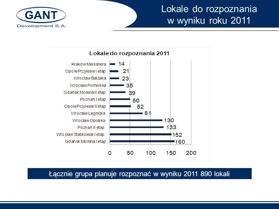 Łącznie grupa planuje rozpoznać w wyniku 2011 890 lokali