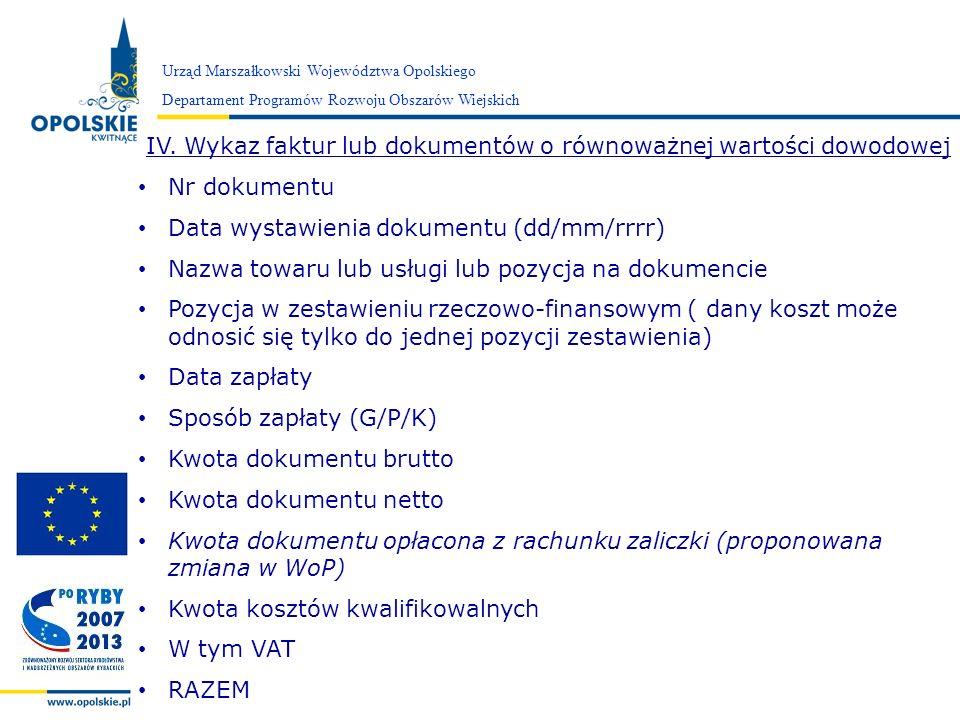 IV. Wykaz faktur lub dokumentów o równoważnej wartości dowodowej