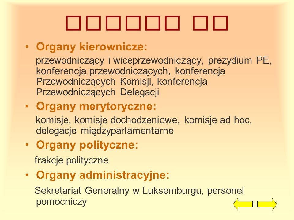ORGANY PE Organy kierownicze: Organy merytoryczne: Organy polityczne: