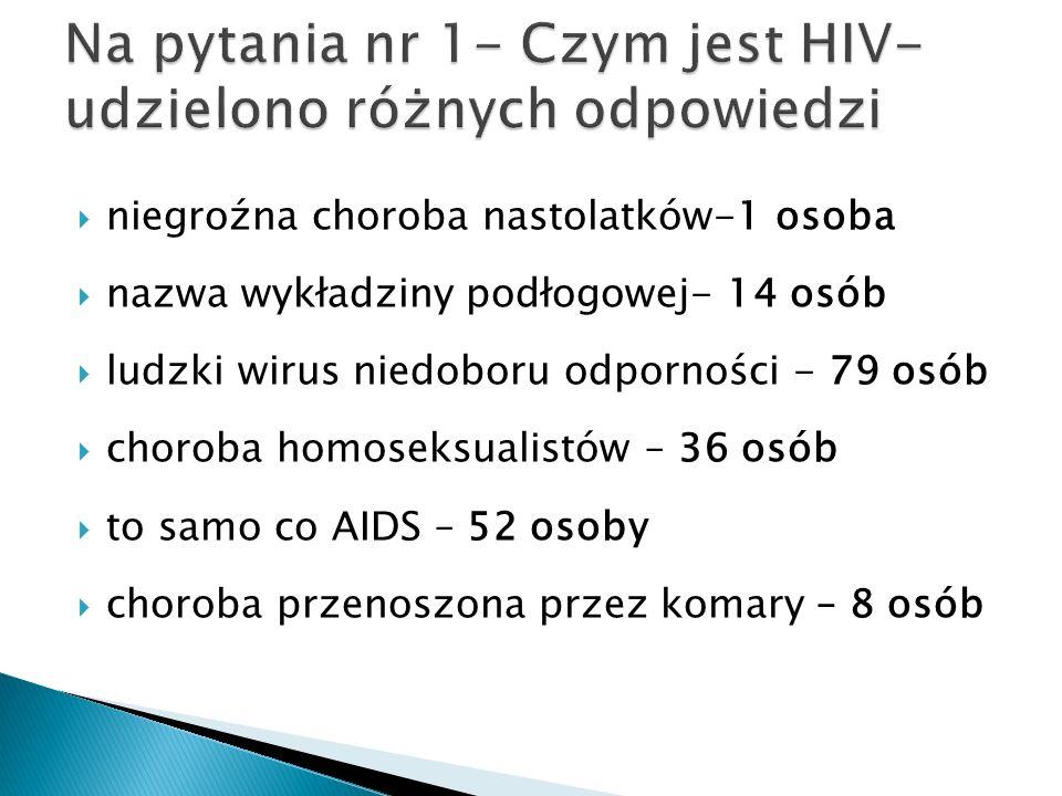 Na pytania nr 1- Czym jest HIV- udzielono różnych odpowiedzi