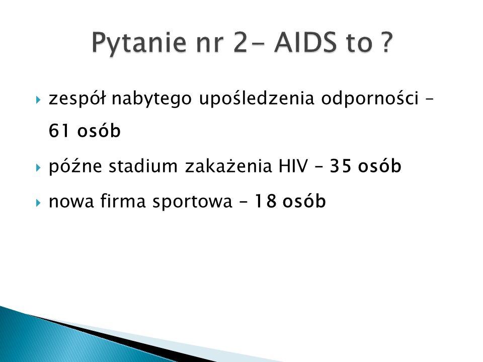 Pytanie nr 2- AIDS to zespół nabytego upośledzenia odporności – 61 osób. późne stadium zakażenia HIV – 35 osób.