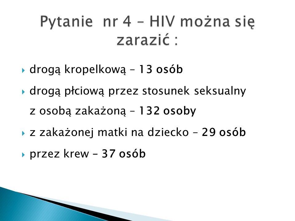 Pytanie nr 4 – HIV można się zarazić :