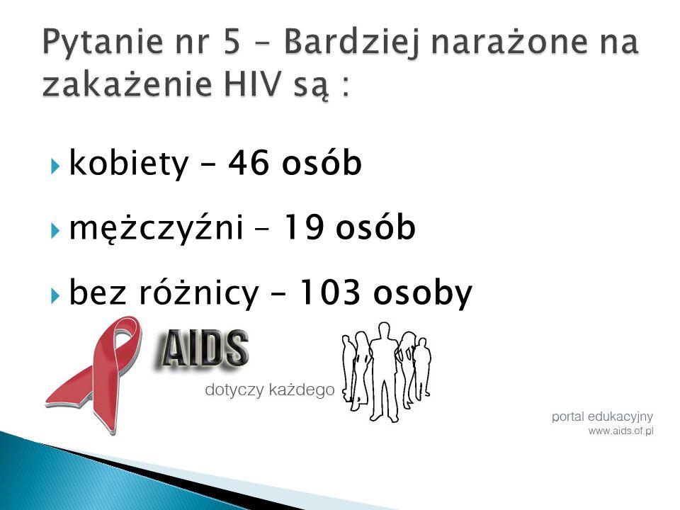 Pytanie nr 5 – Bardziej narażone na zakażenie HIV są :