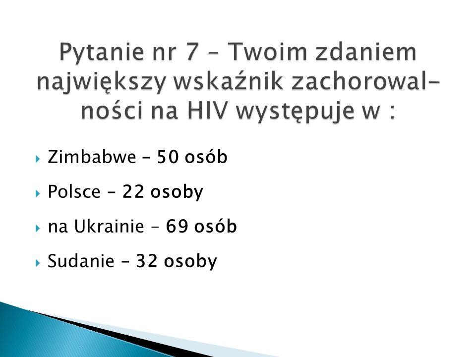Pytanie nr 7 – Twoim zdaniem największy wskaźnik zachorowal-ności na HIV występuje w :