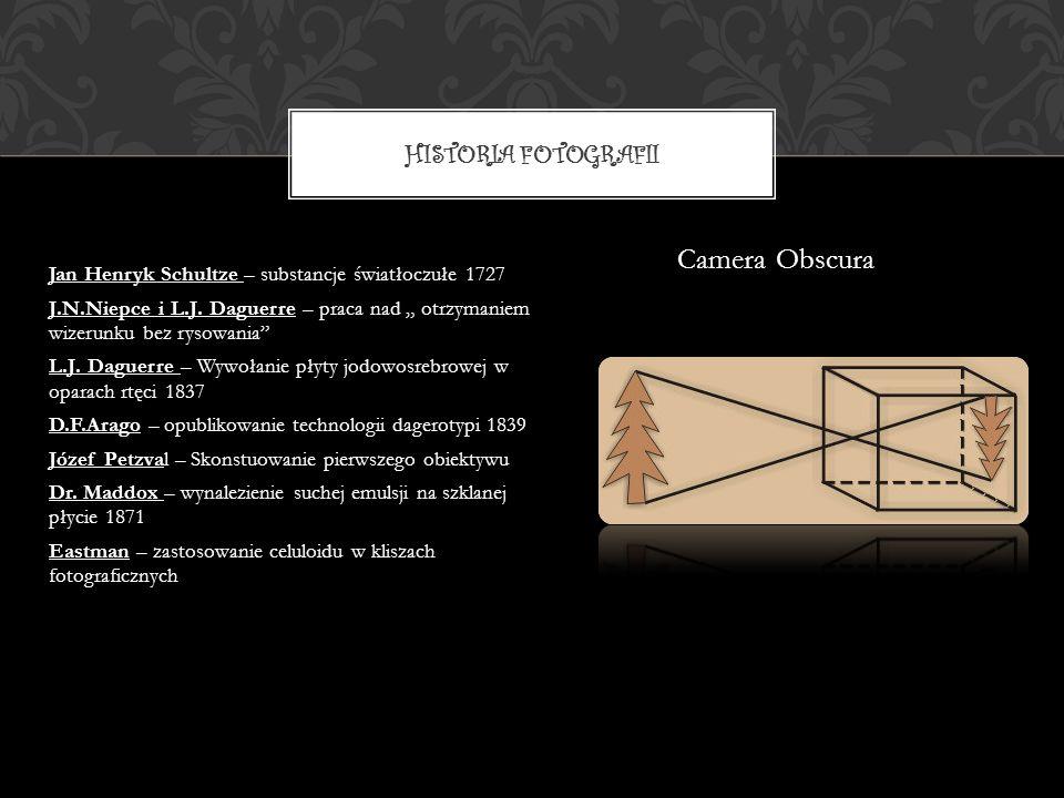 Camera Obscura Historia fotografii