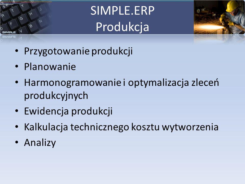 SIMPLE.ERP Produkcja Przygotowanie produkcji Planowanie