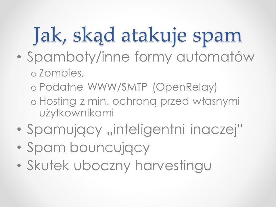Jak, skąd atakuje spam Spamboty/inne formy automatów