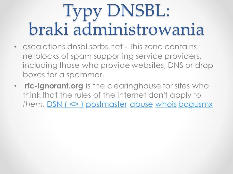 Typy DNSBL: braki administrowania