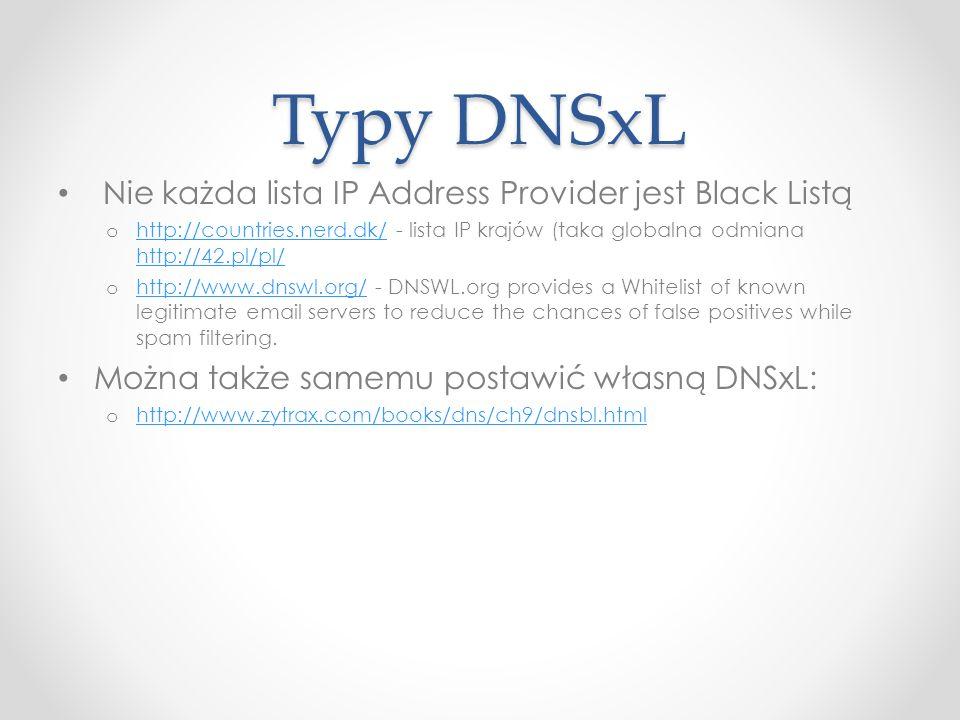 Typy DNSxL Nie każda lista IP Address Provider jest Black Listą