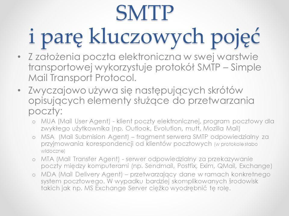 SMTP i parę kluczowych pojęć