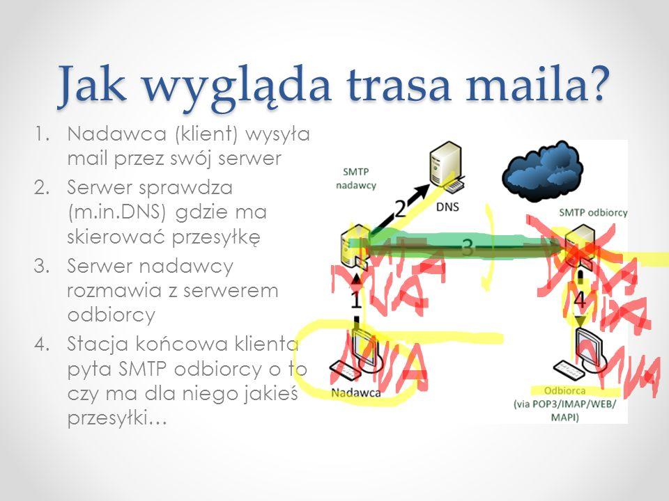 Jak wygląda trasa maila