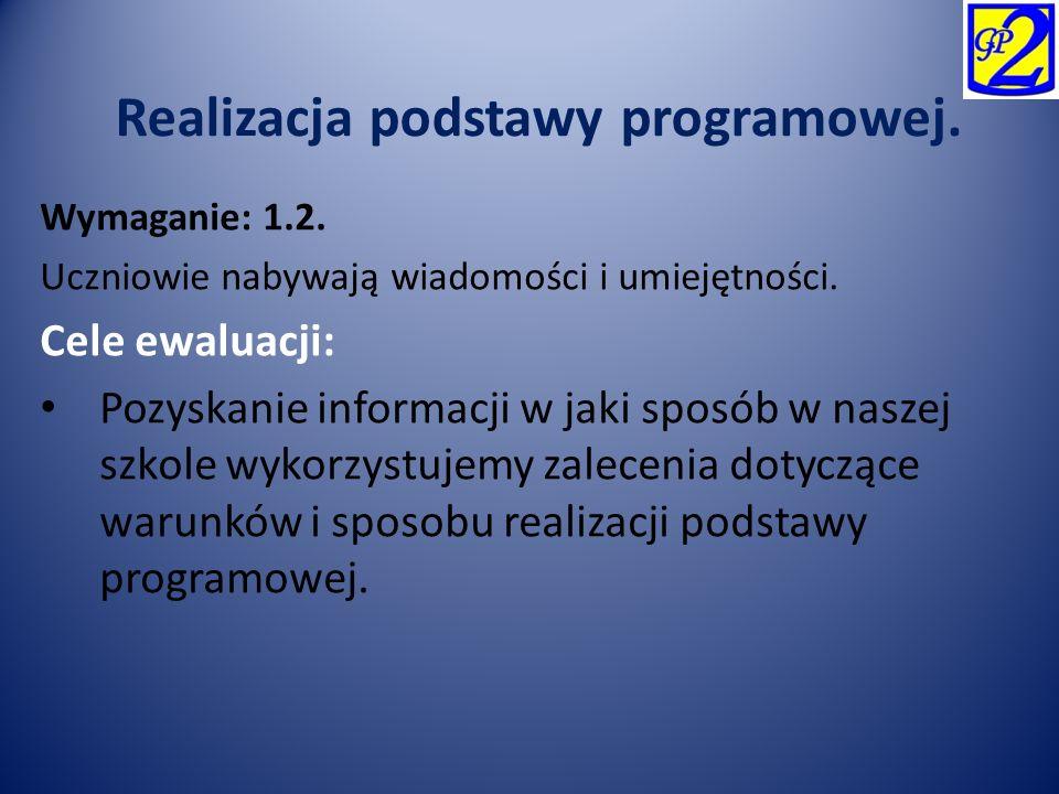 Realizacja podstawy programowej.