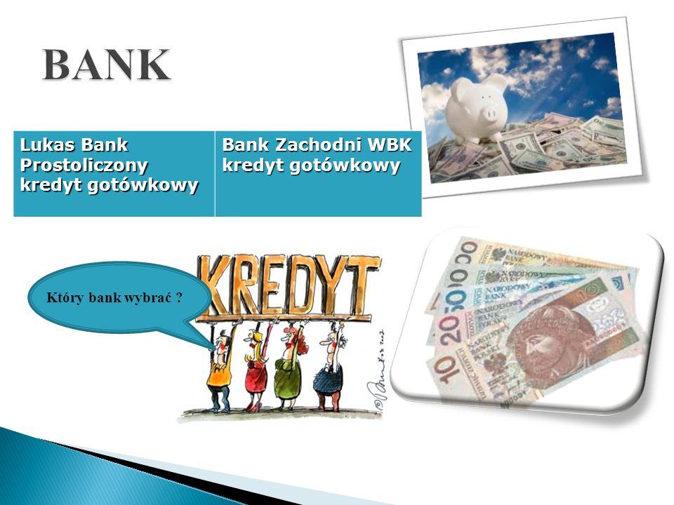 BANK Lukas Bank Prostoliczony kredyt gotówkowy