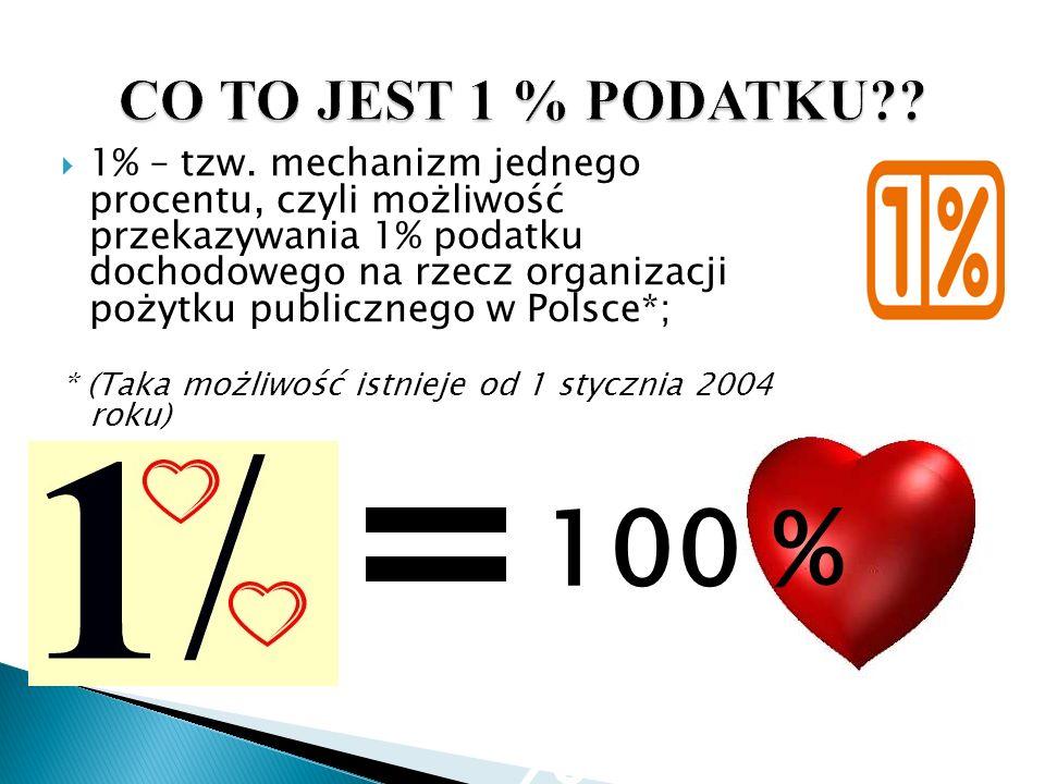 CO TO JEST 1 % PODATKU