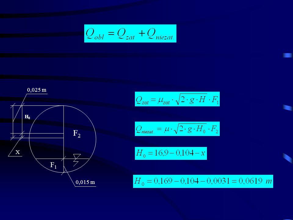 0,015 m 0,025 m H0 X F2 F1