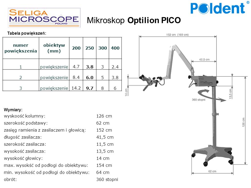 Mikroskop Optilion PICO
