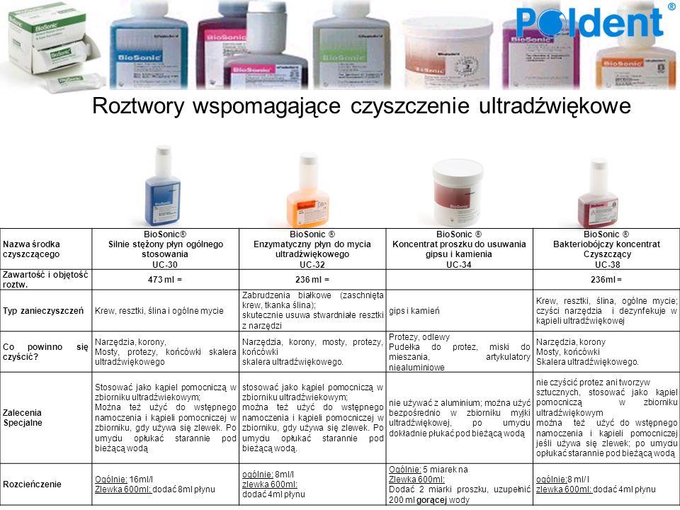 Roztwory wspomagające czyszczenie ultradźwiękowe