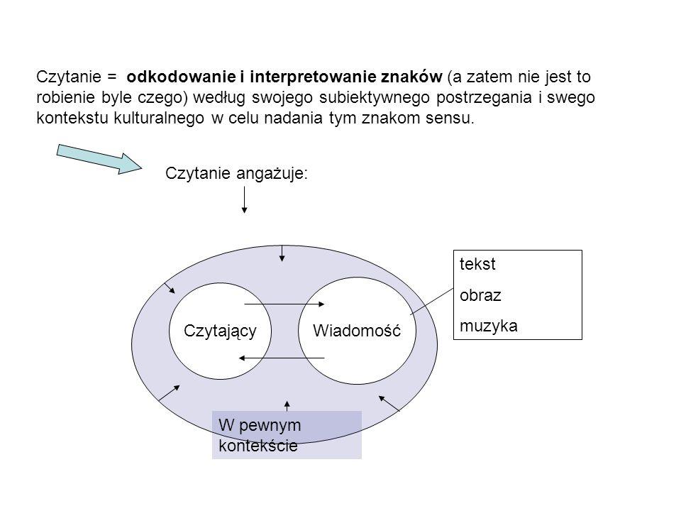 Czytanie = odkodowanie i interpretowanie znaków (a zatem nie jest to robienie byle czego) według swojego subiektywnego postrzegania i swego kontekstu kulturalnego w celu nadania tym znakom sensu.