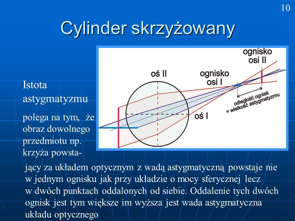 Cylinder skrzyżowany Istota astygmatyzmu 10