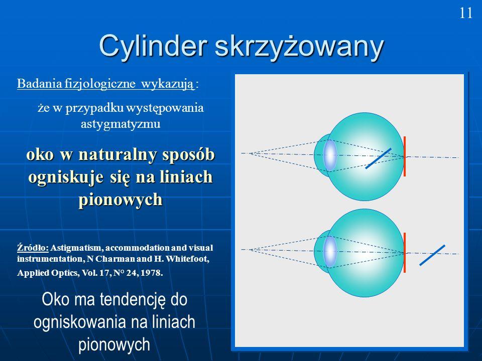 11 Cylinder skrzyżowany. Badania fizjologiczne wykazują : że w przypadku występowania astygmatyzmu.