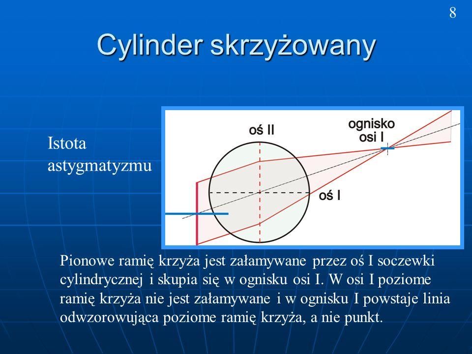 Cylinder skrzyżowany Istota astygmatyzmu 8