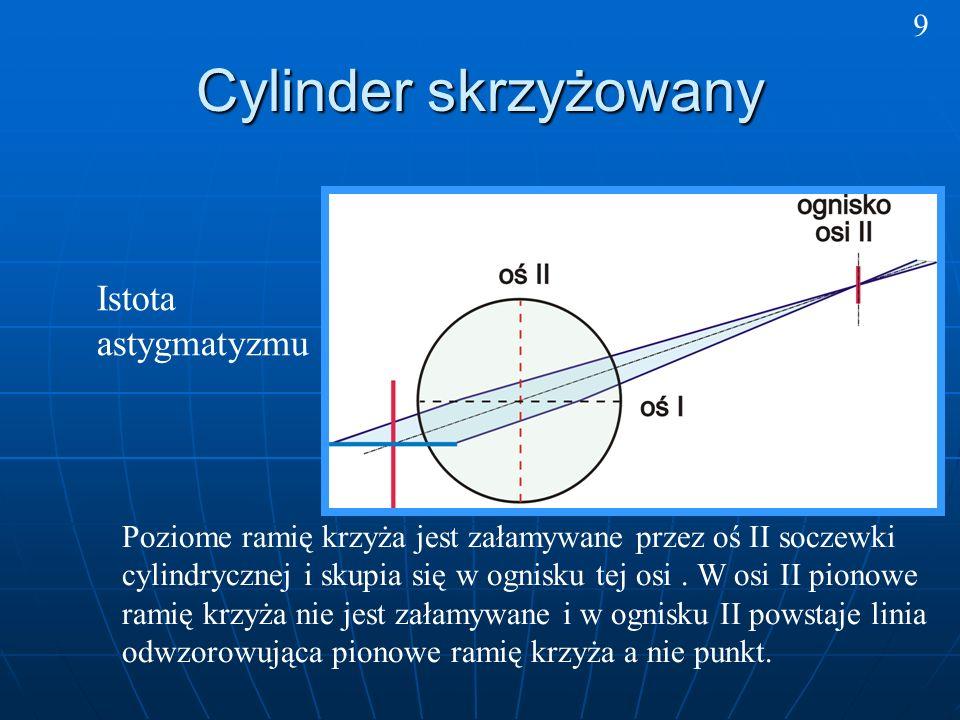 Cylinder skrzyżowany Istota astygmatyzmu 9