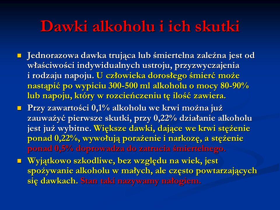 Dawki alkoholu i ich skutki