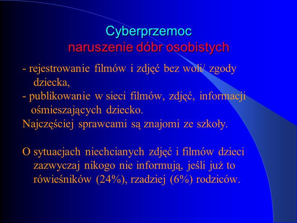Cyberprzemoc naruszenie dóbr osobistych