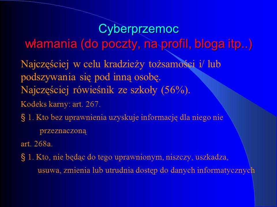 Cyberprzemoc włamania (do poczty, na profil, bloga itp..)