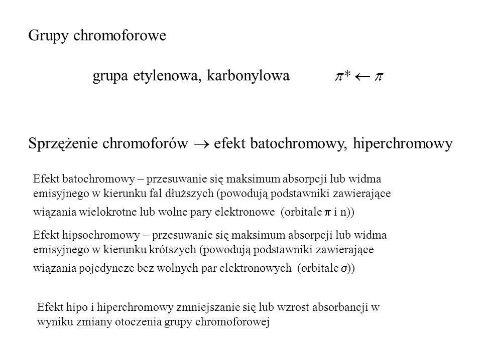 grupa etylenowa, karbonylowa