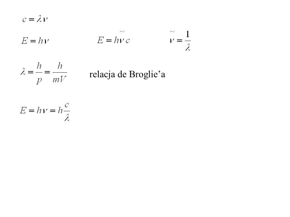 relacja de Broglie'a