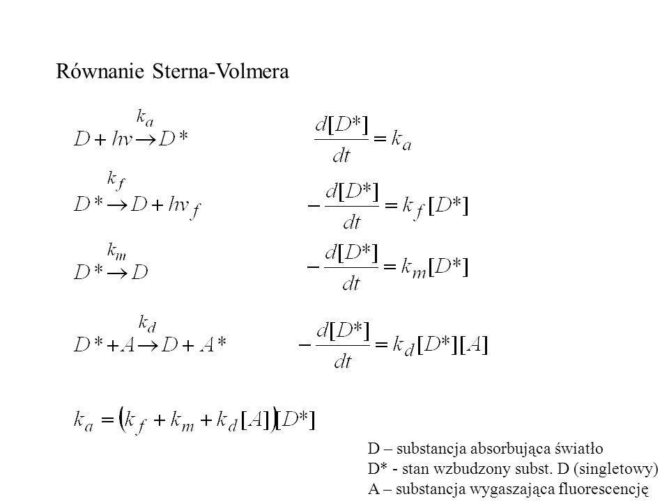 Równanie Sterna-Volmera