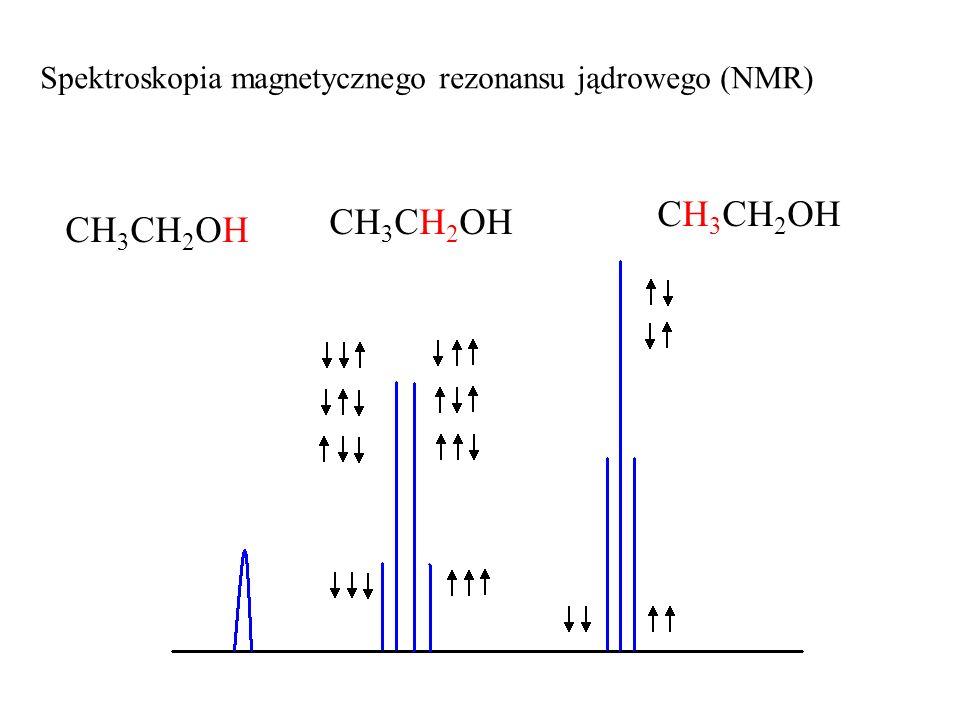 Spektroskopia magnetycznego rezonansu jądrowego (NMR)