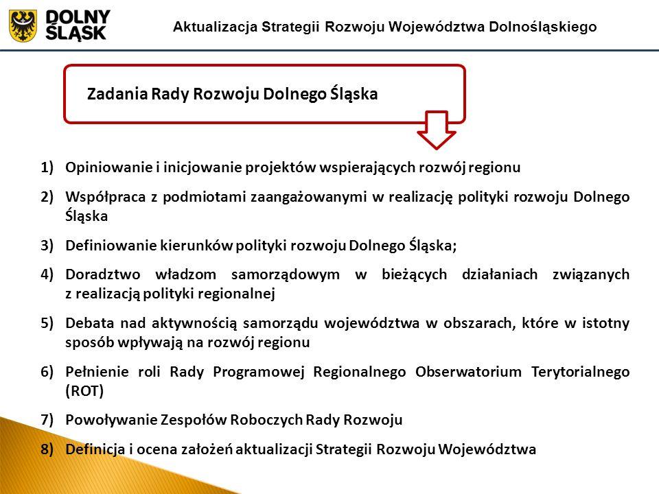 Zadania Rady Rozwoju Dolnego Śląska