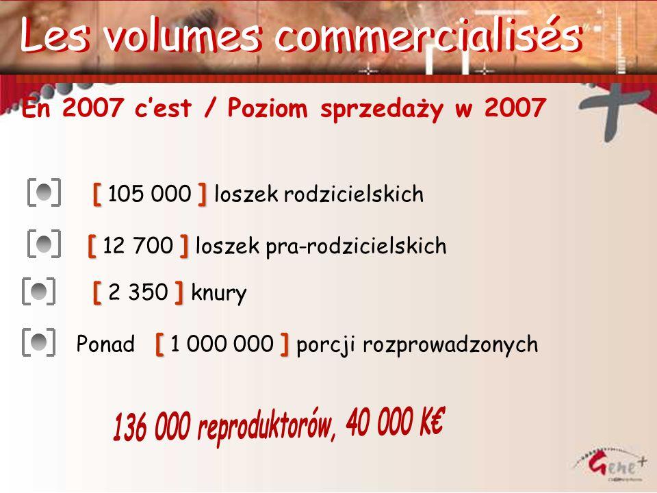 Les volumes commercialisés Les volumes commercialisés