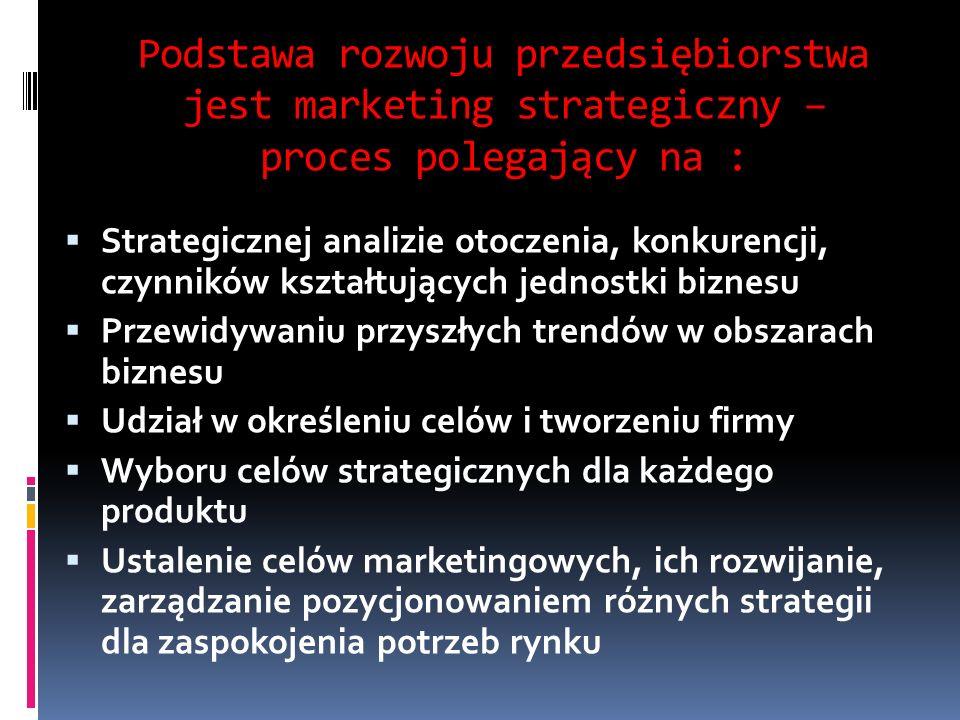 Podstawa rozwoju przedsiębiorstwa jest marketing strategiczny – proces polegający na :
