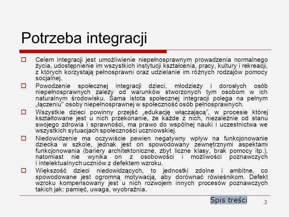 Potrzeba integracji Spis treści