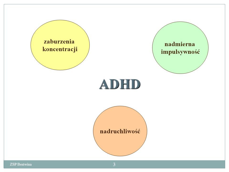 ADHD zaburzenia nadmierna koncentracji impulsywność nadruchliwość
