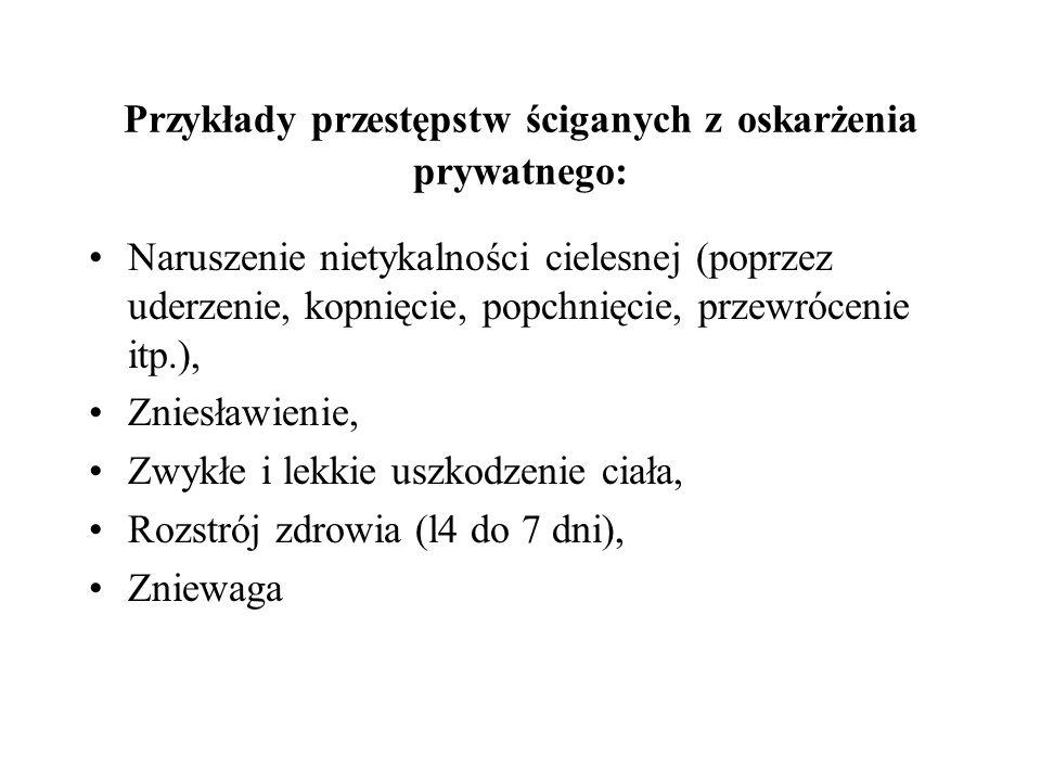 Przykłady przestępstw ściganych z oskarżenia prywatnego: