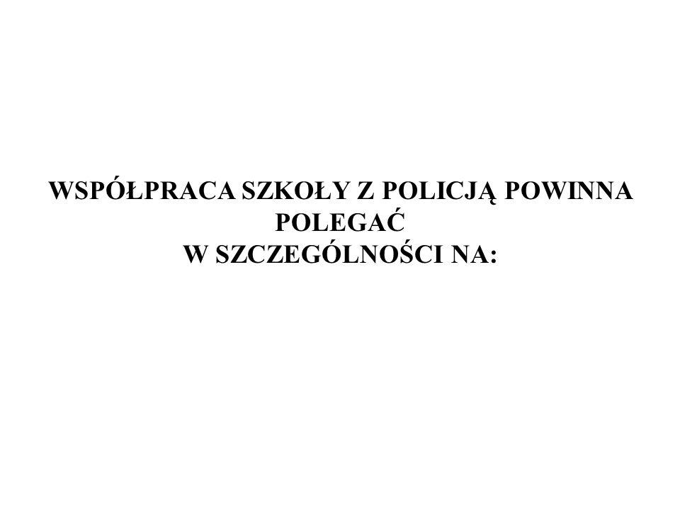 WSPÓŁPRACA SZKOŁY Z POLICJĄ POWINNA POLEGAĆ