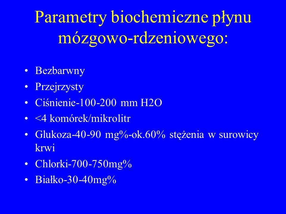 Parametry biochemiczne płynu mózgowo-rdzeniowego: