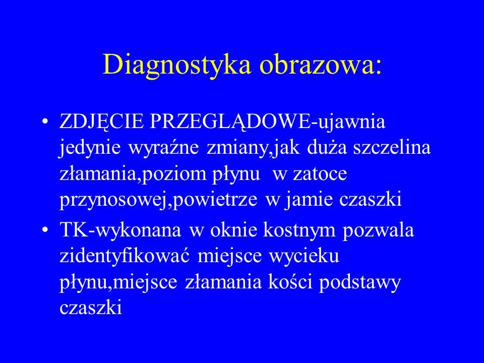 Diagnostyka obrazowa: