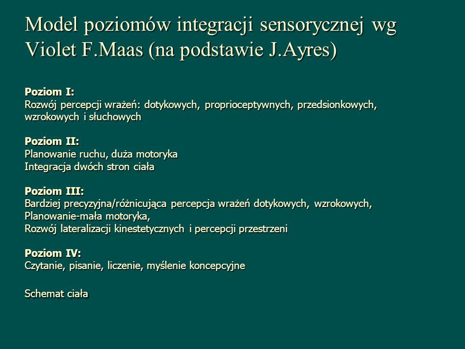 Model poziomów integracji sensorycznej wg Violet F