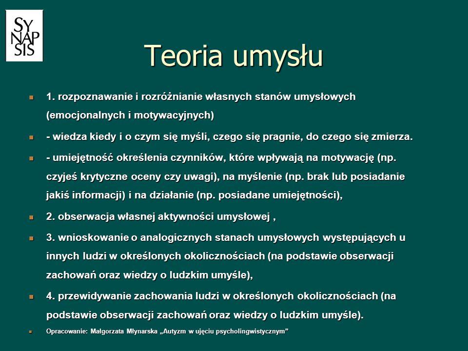 Teoria umysłu 1. rozpoznawanie i rozróżnianie własnych stanów umysłowych (emocjonalnych i motywacyjnych)