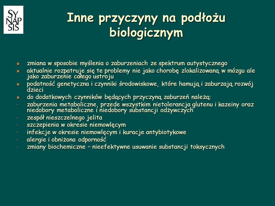 Inne przyczyny na podłożu biologicznym