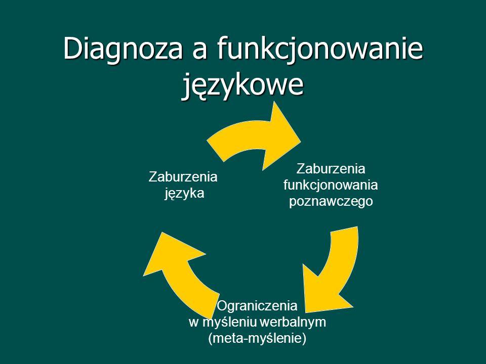 Diagnoza a funkcjonowanie językowe
