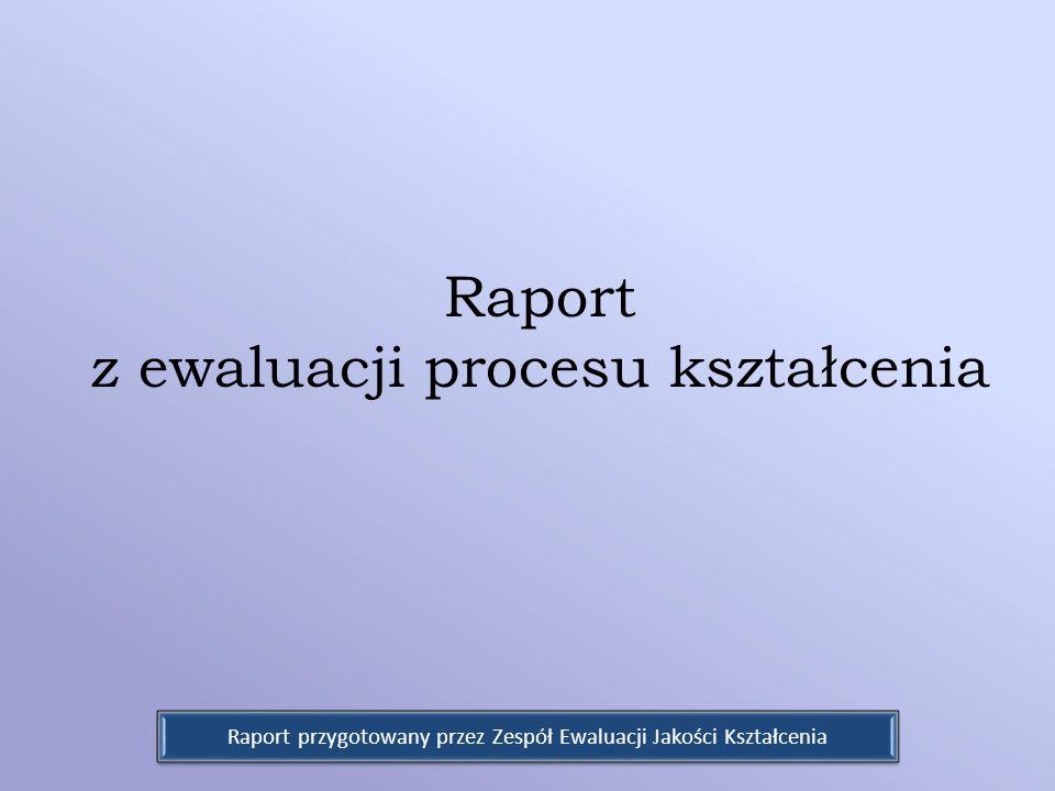 Raport z ewaluacji procesu kształcenia